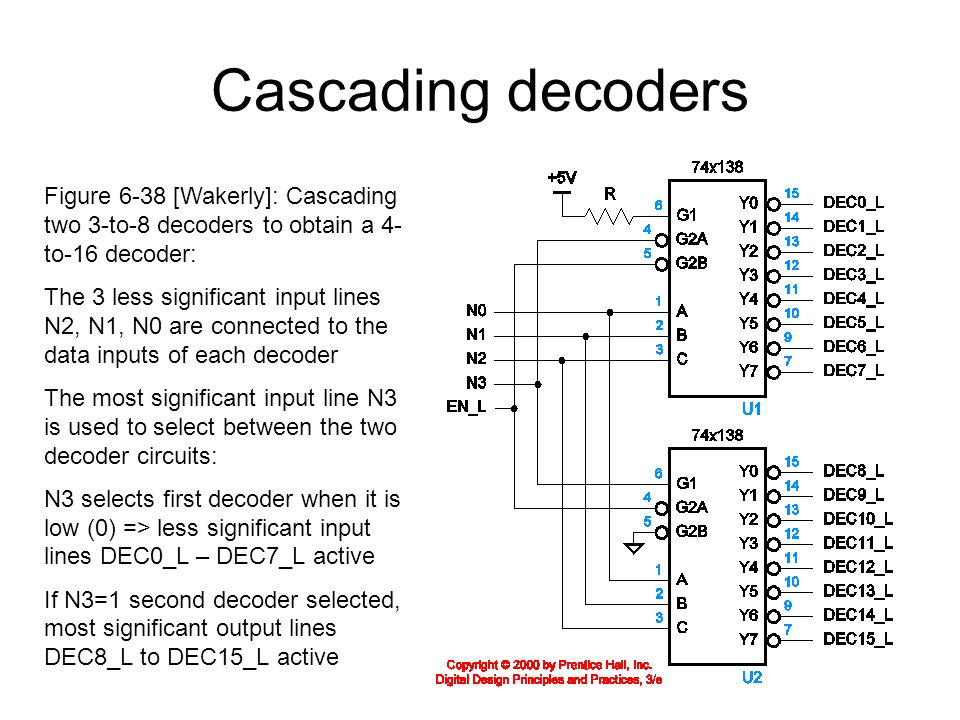 Cascading decoders Figure 6-38 [Wakerly]: Cascading two 3-to-8 decoders to obtain a 4-to-16 decoder: